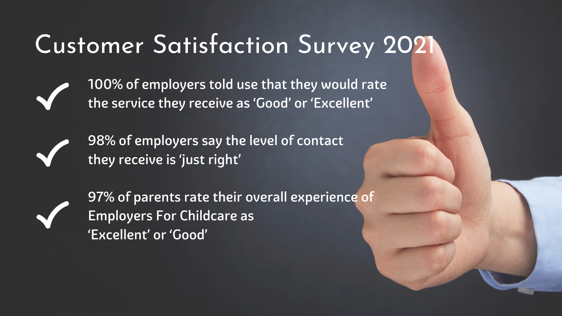 Employers For Childcare celebrates high levels of customer satisfaction