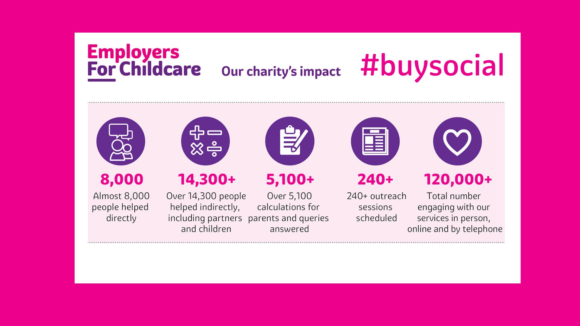 Choose Employers For Childcare and make a real difference for families