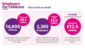 How much we saved